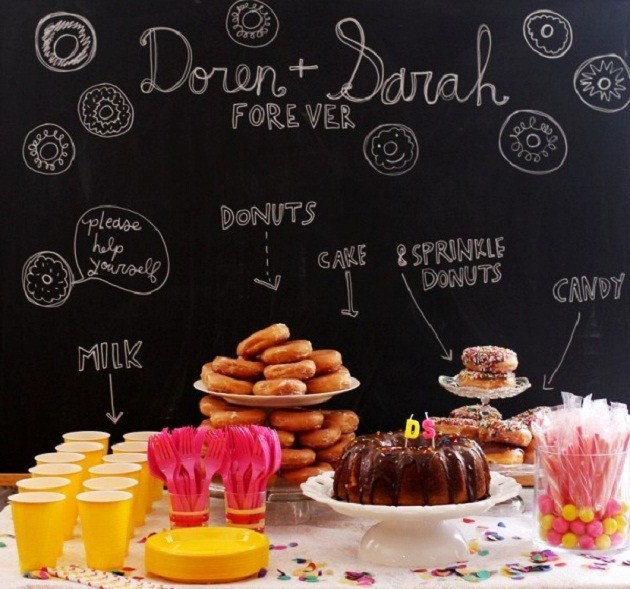 Could This Dessert Table Back Drop Be Any Cuter, Cooler, Or More  Creative??! I Think Not! Using The Chalkboard As A Sort Of U201cblueprintu201d To  The Tableu0027s ...
