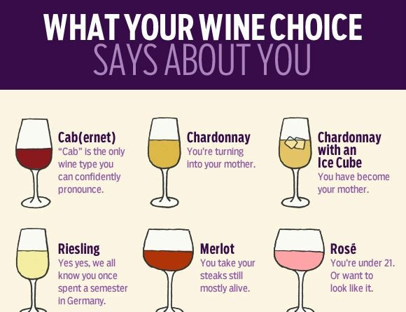 Friday Funny – What Your Wine Choice Says About You
